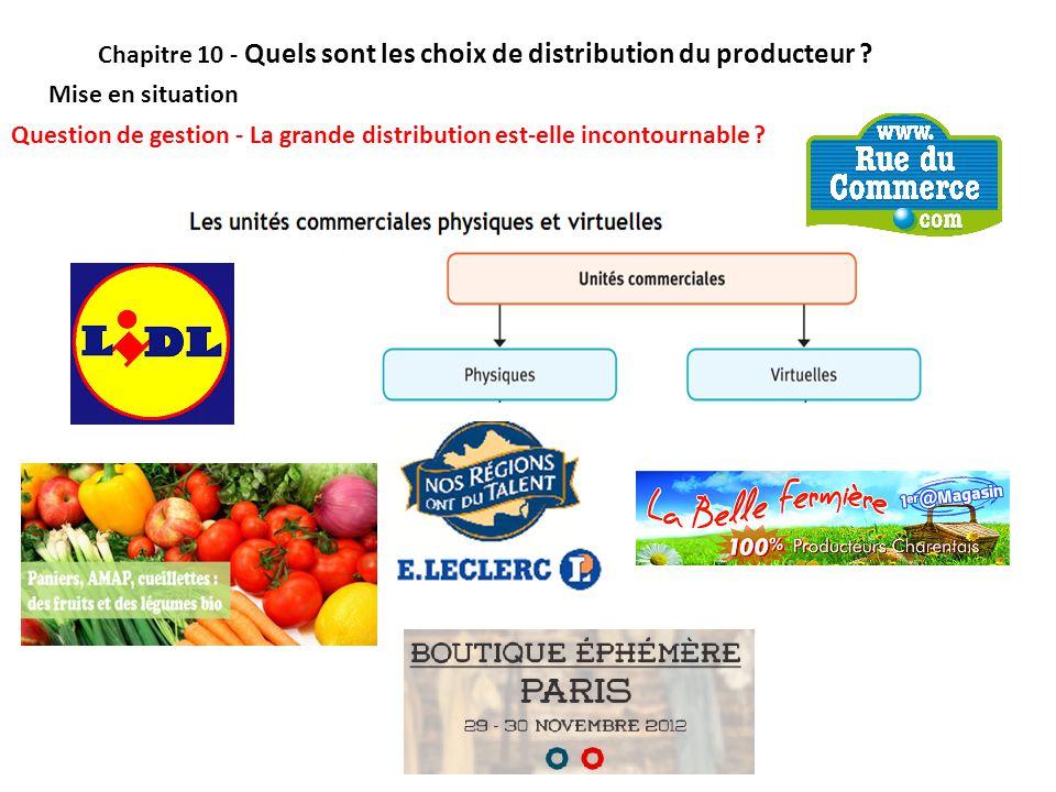 Chapitre 10 - Quels sont les choix de distribution du producteur ? Mise en situation Question de gestion - La grande distribution est-elle incontourna
