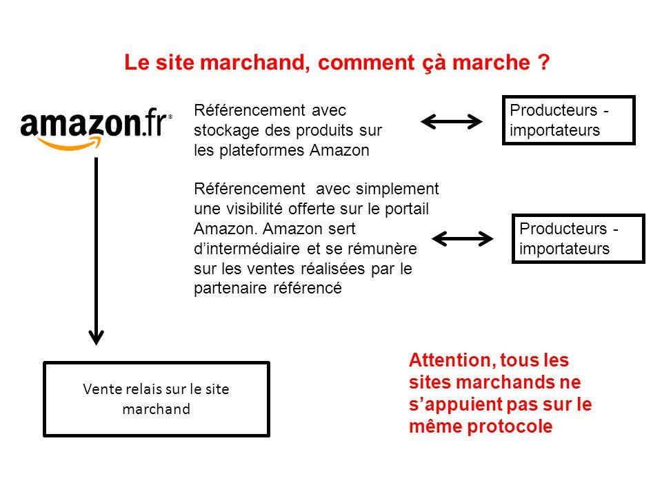 Le site marchand, comment çà marche ? Producteurs - importateurs Référencement avec stockage des produits sur les plateformes Amazon Vente relais sur