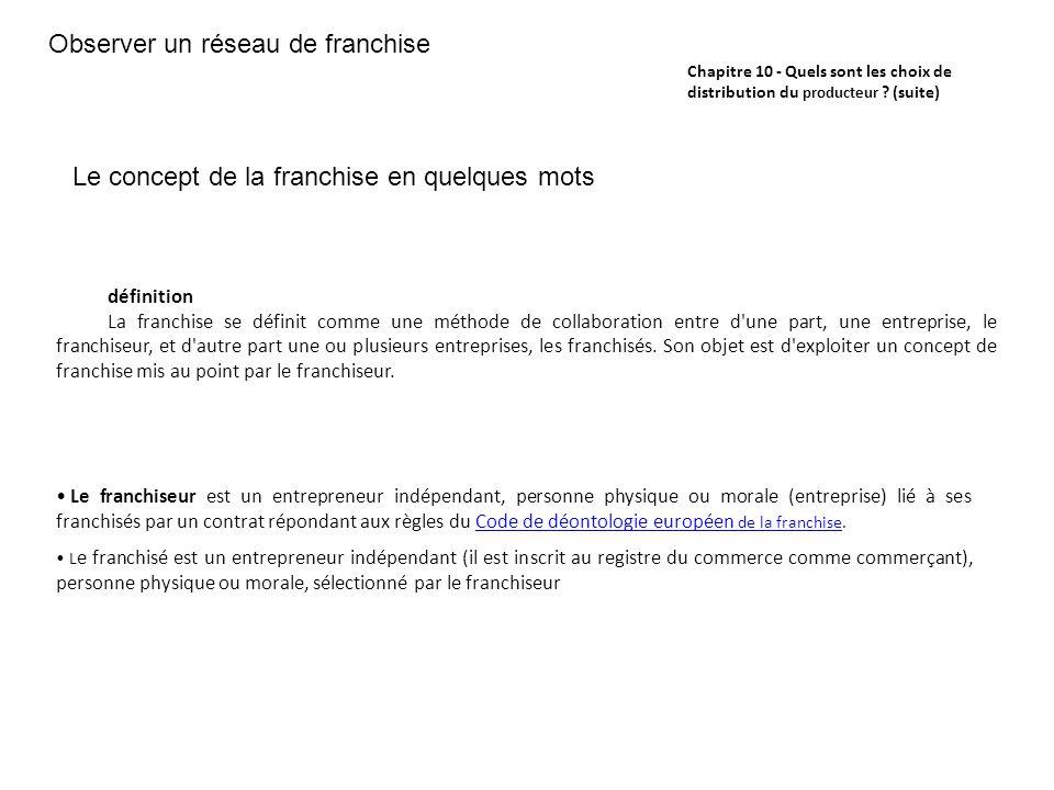 Observer un réseau de franchise Le concept de la franchise en quelques mots définition La franchise se définit comme une méthode de collaboration entr