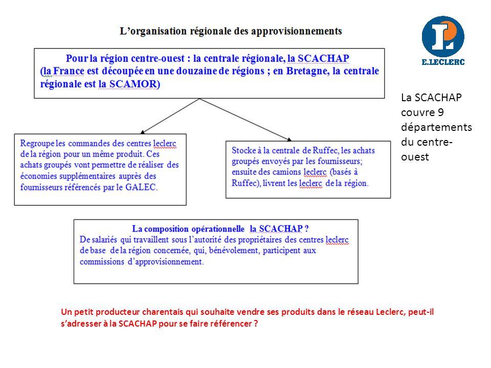 Un petit producteur charentais qui souhaite vendre ses produits dans le réseau Leclerc, peut-il sadresser à la SCACHAP pour se faire référencer .