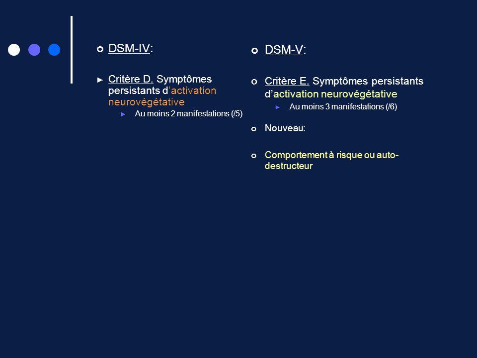 DSM-IV: Critère D. Symptômes persistants dactivation neurovégétative Au moins 2 manifestations (/5) DSM-V: Critère E. Symptômes persistants dactivatio