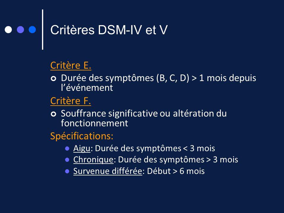 Critères DSM-IV et V Critère E. Durée des symptômes (B, C, D) > 1 mois depuis lévénement Critère F. Souffrance significative ou altération du fonction