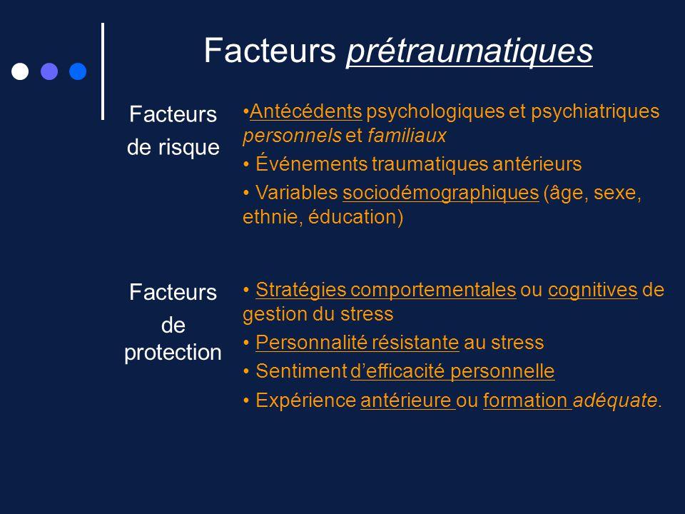 Facteurs prétraumatiques Facteurs de risque Antécédents psychologiques et psychiatriques personnels et familiaux Événements traumatiques antérieurs Va