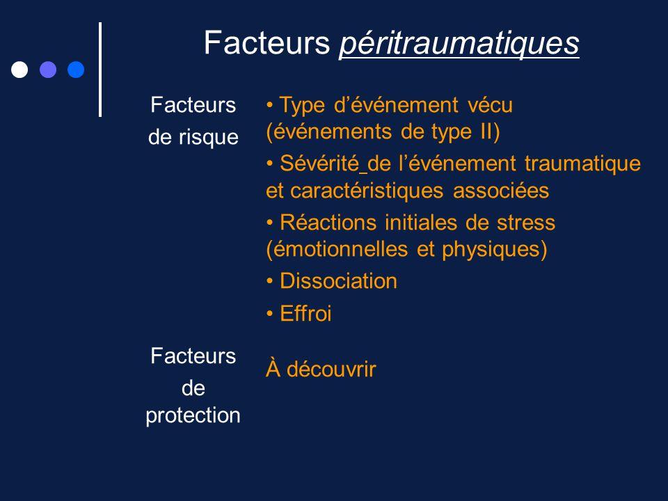 Facteurs péritraumatiques Facteurs de risque Type dévénement vécu (événements de type II) Sévérité de lévénement traumatique et caractéristiques assoc