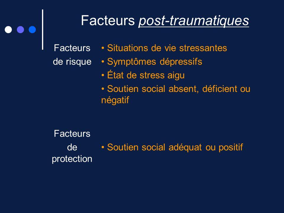 Facteurs post-traumatiques Facteurs de risque Situations de vie stressantes Symptômes dépressifs État de stress aigu Soutien social absent, déficient