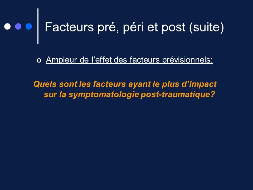 Facteurs pré, péri et post (suite) Ampleur de leffet des facteurs prévisionnels: Quels sont les facteurs ayant le plus dimpact sur la symptomatologie