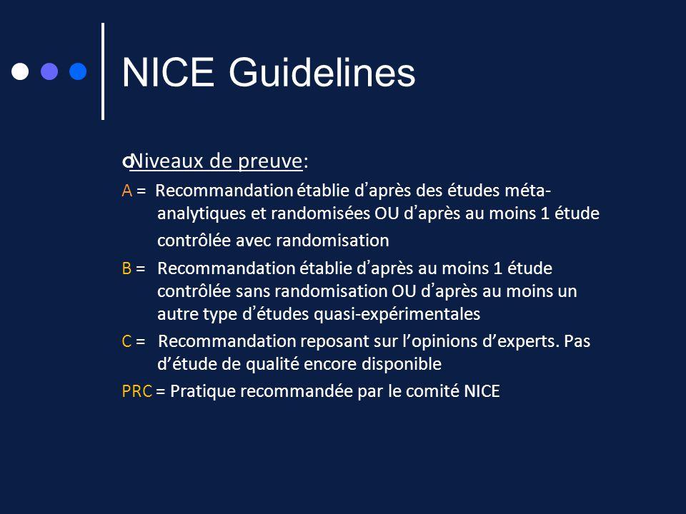 NICE Guidelines Niveaux de preuve: A = Recommandation établie daprès des études méta- analytiques et randomisées OU daprès au moins 1 étude contrôlée