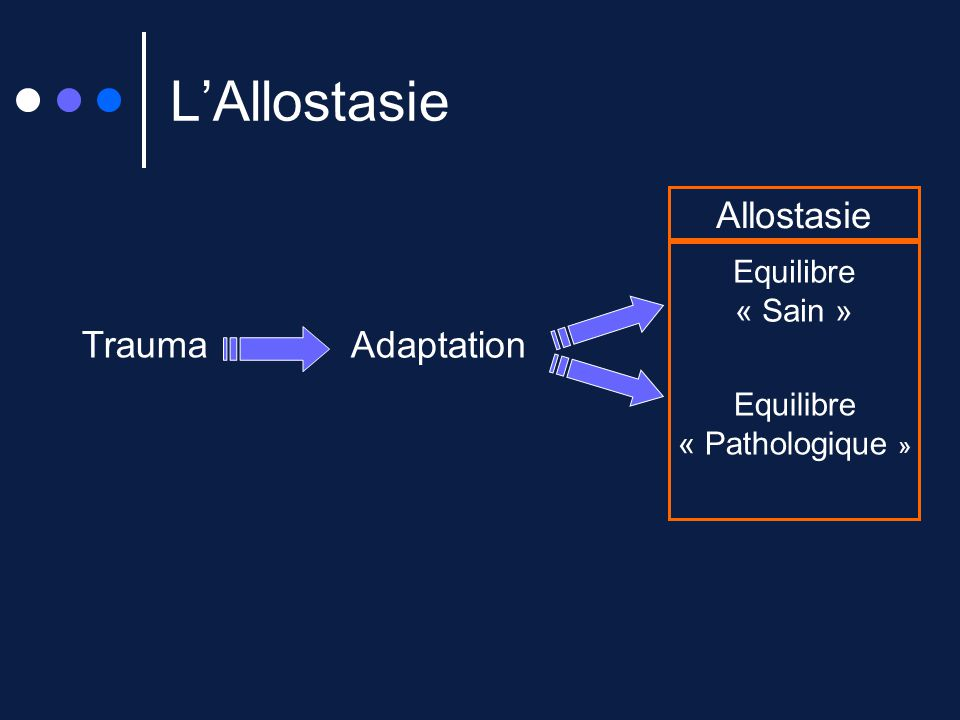 LAllostasie Trauma Adaptation Allostasie Equilibre « Sain » Equilibre « Pathologique »