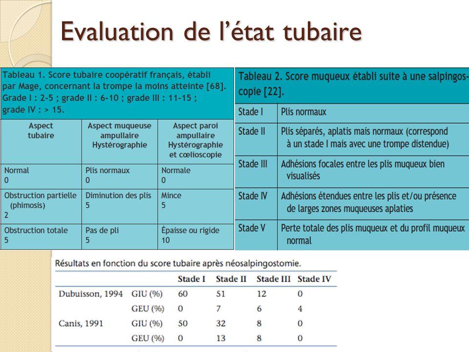 Evaluation de létat tubaire