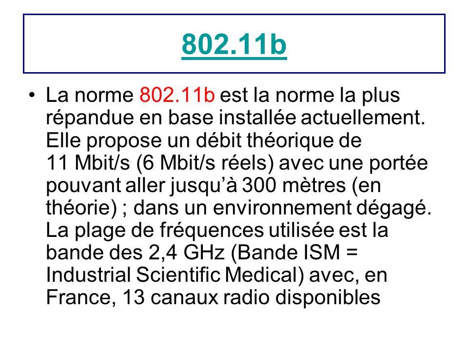 802.11b La norme 802.11b est la norme la plus répandue en base installée actuellement. Elle propose un débit théorique de 11 Mbit/s (6 Mbit/s réels) a