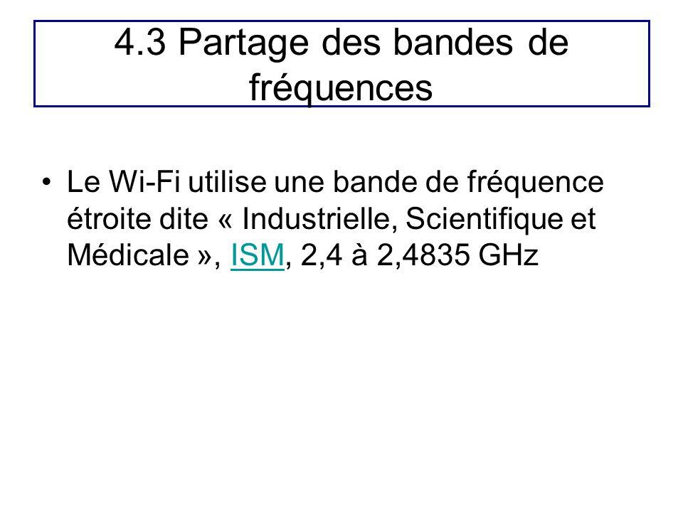 4.3 Partage des bandes de fréquences Le Wi-Fi utilise une bande de fréquence étroite dite « Industrielle, Scientifique et Médicale », ISM, 2,4 à 2,483