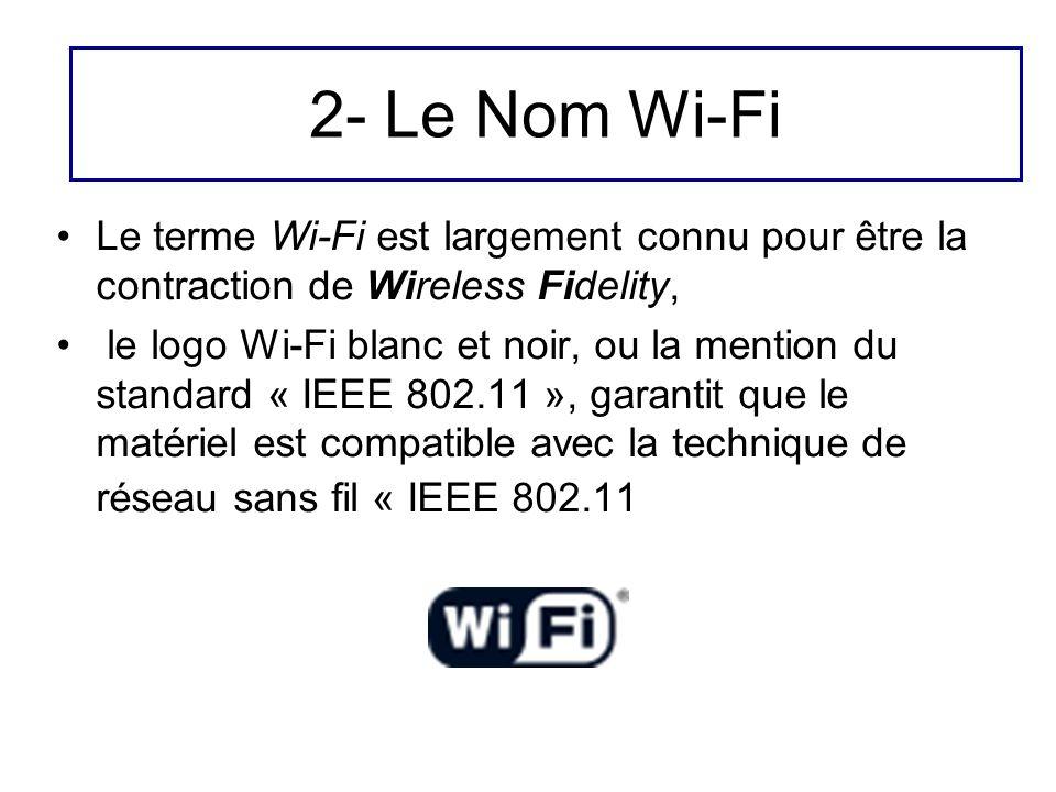 2- Le Nom Wi-Fi Le terme Wi-Fi est largement connu pour être la contraction de Wireless Fidelity, le logo Wi-Fi blanc et noir, ou la mention du standa