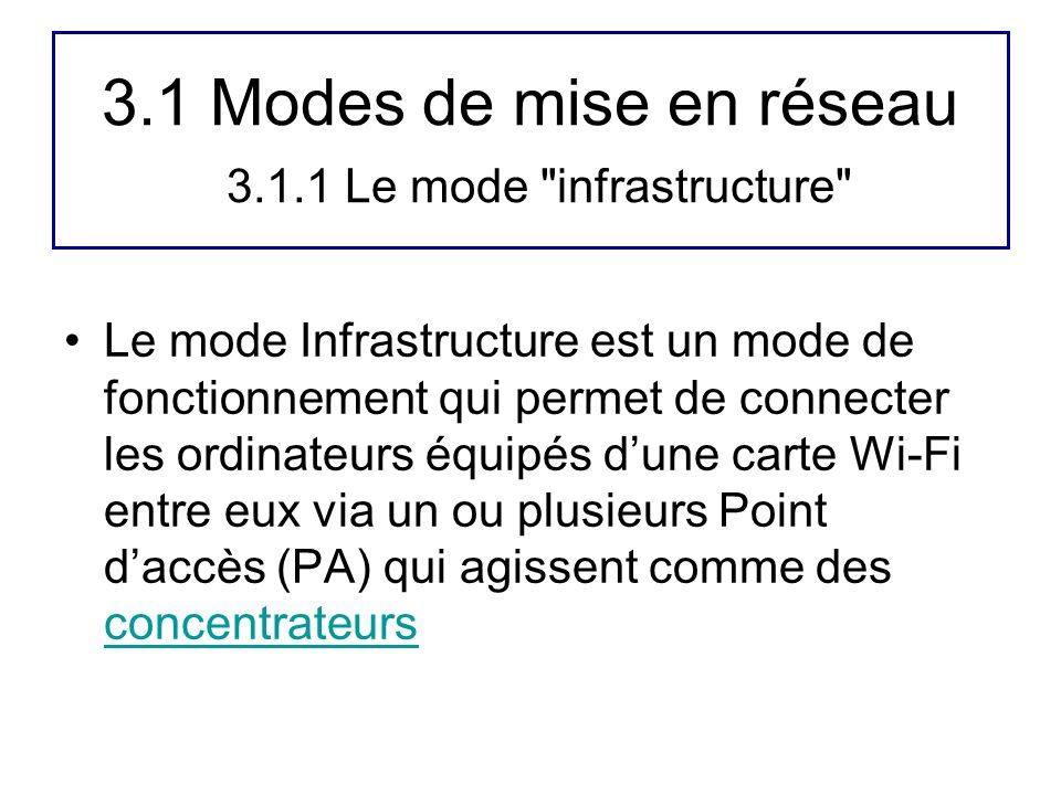 3.1 Modes de mise en réseau 3.1.1 Le mode