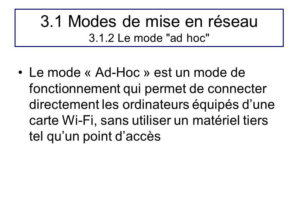 3.1 Modes de mise en réseau 3.1.2 Le mode