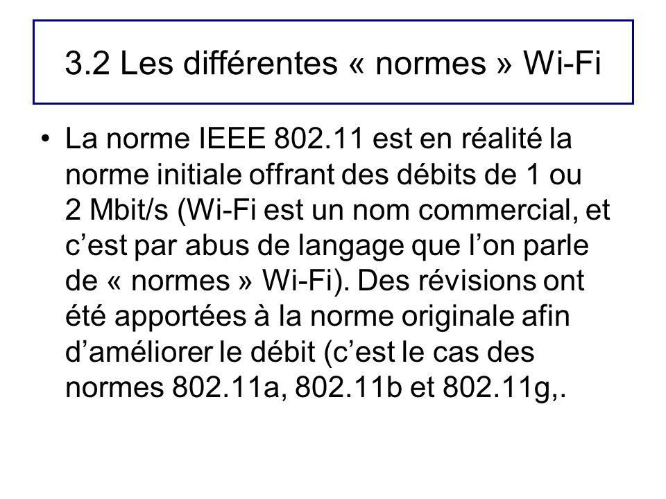 3.2 Les différentes « normes » Wi-Fi La norme IEEE 802.11 est en réalité la norme initiale offrant des débits de 1 ou 2 Mbit/s (Wi-Fi est un nom comme