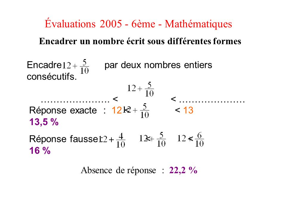 Évaluations 2005 - 6ème - Mathématiques Encadrer un nombre écrit sous différentes formes Encadre par deux nombres entiers consécutifs. …………………. < < ……