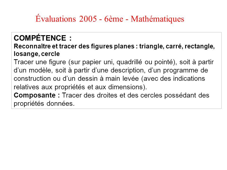 Évaluations 2005 - 6ème - Mathématiques COMPÉTENCE : Reconnaître et tracer des figures planes : triangle, carré, rectangle, losange, cercle Tracer une