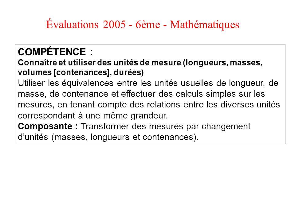 Évaluations 2005 - 6ème - Mathématiques COMPÉTENCE : Connaître et utiliser des unités de mesure (longueurs, masses, volumes [contenances], durées) Uti