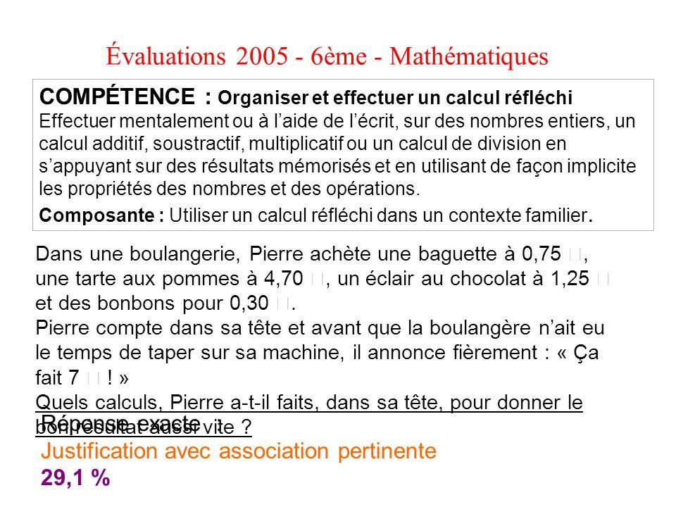 Évaluations 2005 - 6ème - Mathématiques COMPÉTENCE : Organiser et effectuer un calcul réfléchi Effectuer mentalement ou à laide de lécrit, sur des nom