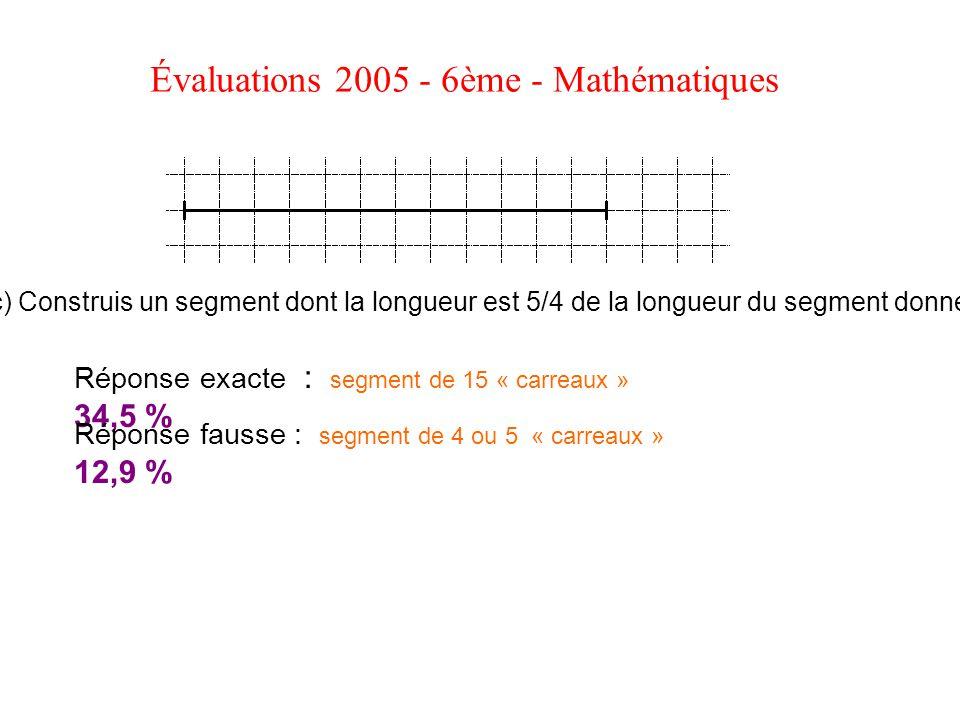 Évaluations 2005 - 6ème - Mathématiques c) Construis un segment dont la longueur est 5/4 de la longueur du segment donné. Réponse exacte : segment de
