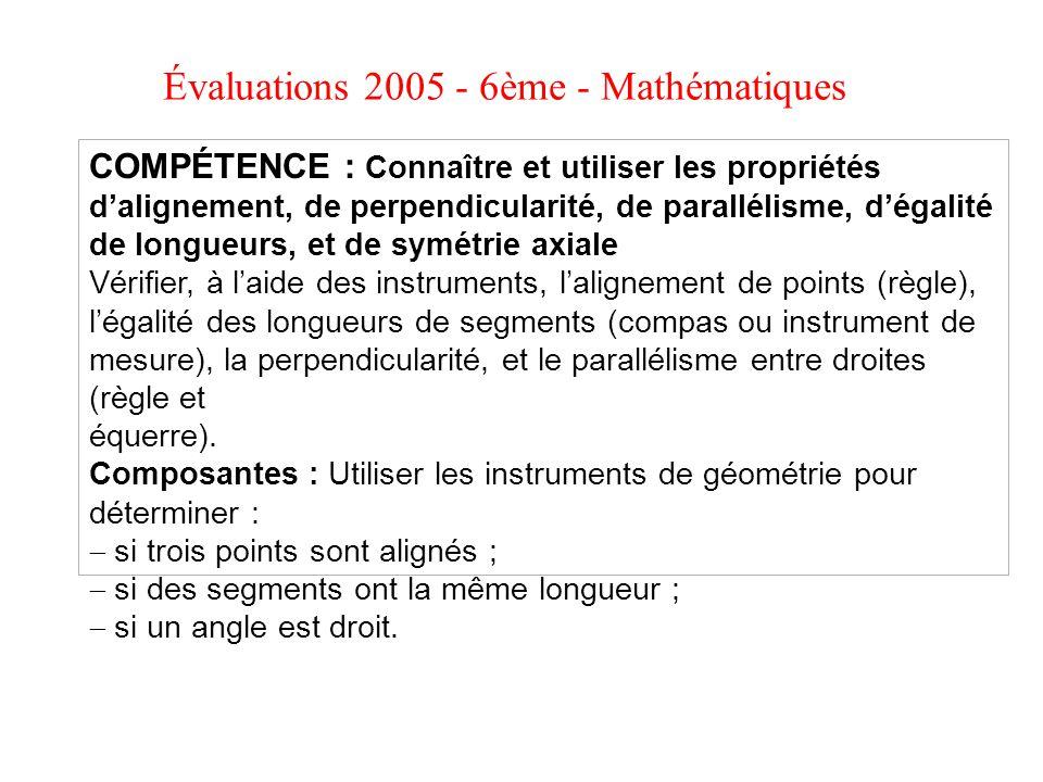 Évaluations 2005 - 6ème - Mathématiques COMPÉTENCE : Connaître et utiliser les propriétés dalignement, de perpendicularité, de parallélisme, dégalité