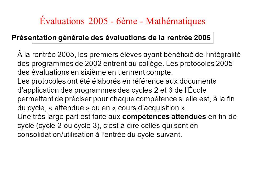 À la rentrée 2005, les premiers élèves ayant bénéficié de lintégralité des programmes de 2002 entrent au collège. Les protocoles 2005 des évaluations