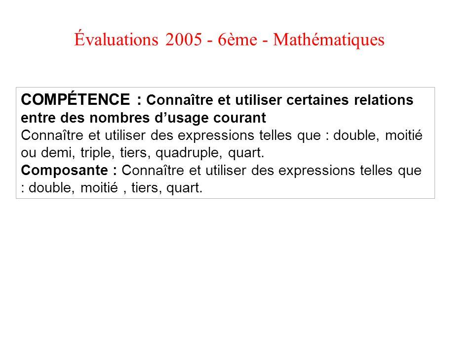 Évaluations 2005 - 6ème - Mathématiques COMPÉTENCE : Connaître et utiliser certaines relations entre des nombres dusage courant Connaître et utiliser