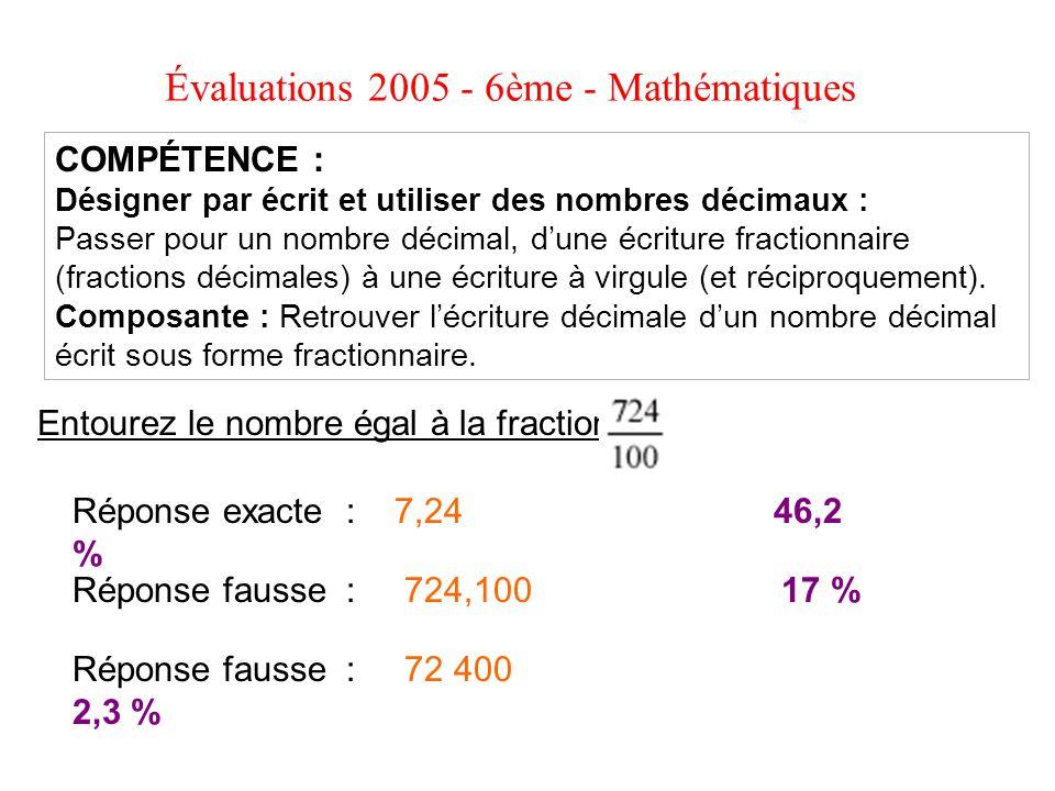 Évaluations 2005 - 6ème - Mathématiques COMPÉTENCE : Désigner par écrit et utiliser des nombres décimaux : Passer pour un nombre décimal, dune écritur