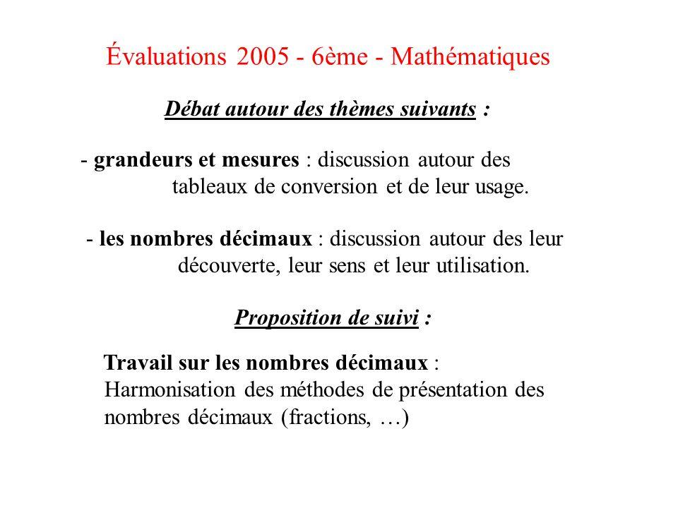 Évaluations 2005 - 6ème - Mathématiques Débat autour des thèmes suivants : - grandeurs et mesures : discussion autour des tableaux de conversion et de