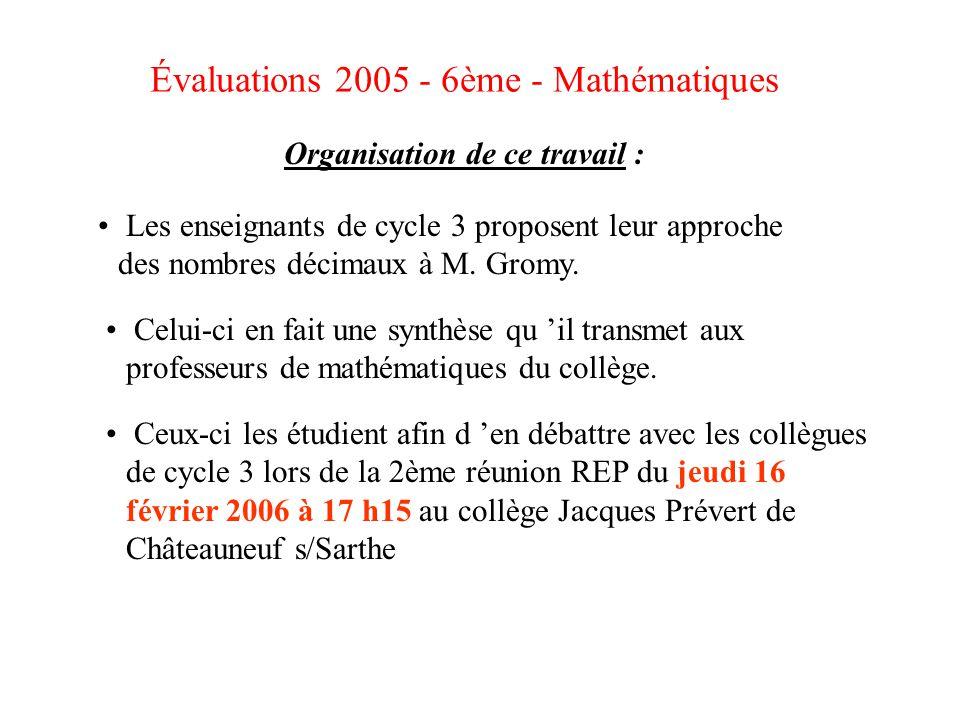 Évaluations 2005 - 6ème - Mathématiques Organisation de ce travail : Les enseignants de cycle 3 proposent leur approche des nombres décimaux à M. Grom
