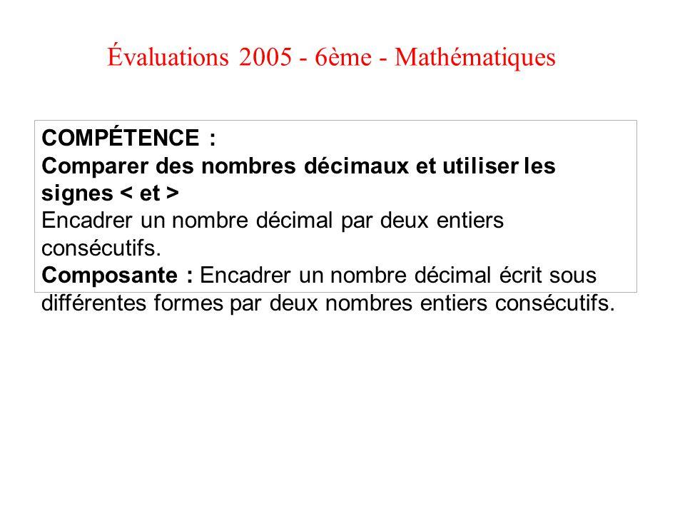 COMPÉTENCE : Comparer des nombres décimaux et utiliser les signes Encadrer un nombre décimal par deux entiers consécutifs. Composante : Encadrer un no