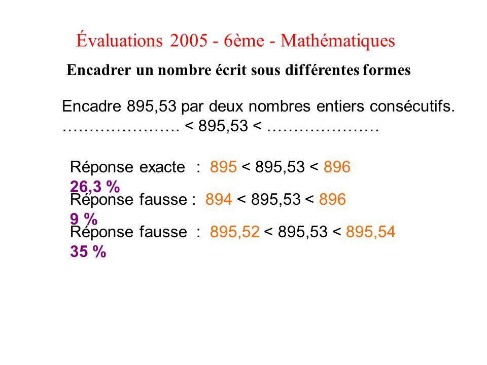 Encadrer un nombre écrit sous différentes formes Encadre 895,53 par deux nombres entiers consécutifs. …………………. < 895,53 < ………………… Réponse exacte : 895