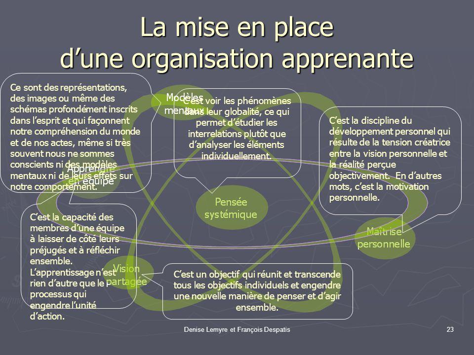 Denise Lemyre et François Despatis23 La mise en place dune organisation apprenante Cest la discipline du développement personnel qui résulte de la ten