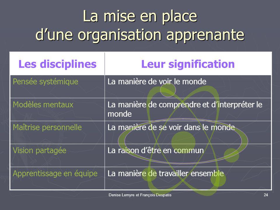 Denise Lemyre et François Despatis24 La mise en place dune organisation apprenante Les disciplinesLeur signification Pensée systémiqueLa manière de vo