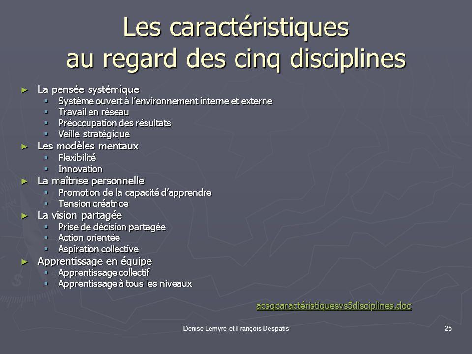 Denise Lemyre et François Despatis25 Les caractéristiques au regard des cinq disciplines La pensée systémique La pensée systémique Système ouvert à le