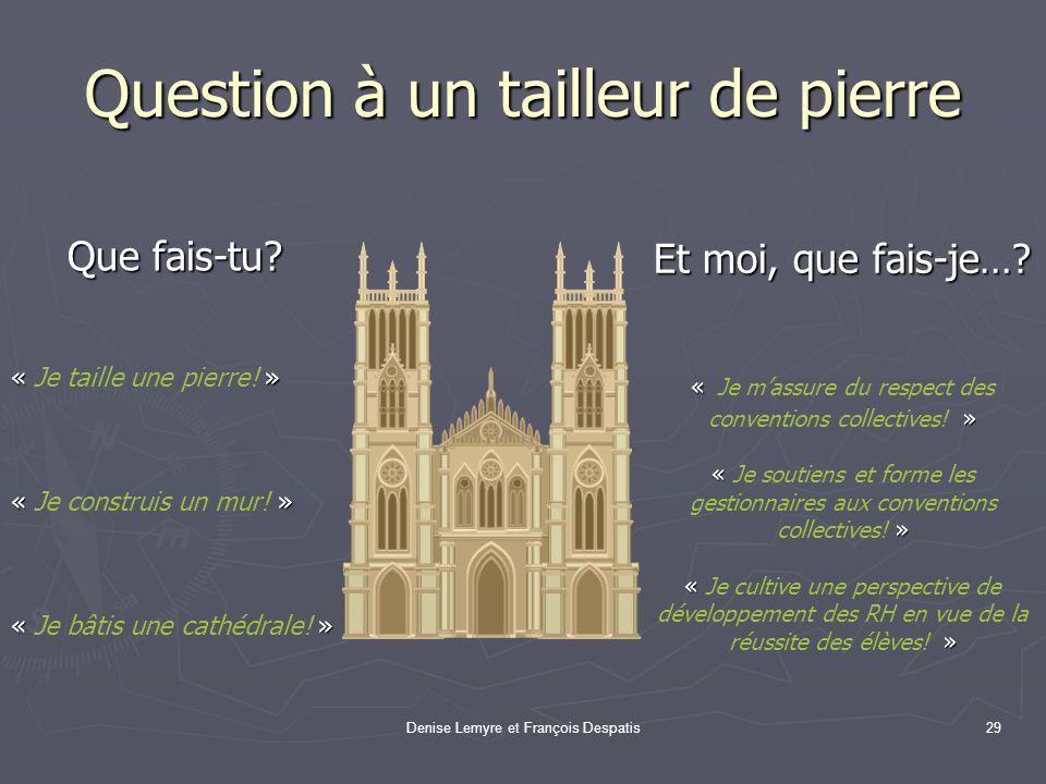 Denise Lemyre et François Despatis29 Question à un tailleur de pierre Que fais-tu? « » « Je taille une pierre! » « » « Je construis un mur! » « » « Je