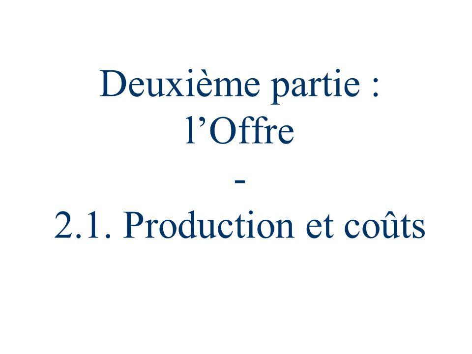 Deuxième partie : lOffre - 2.1. Production et coûts