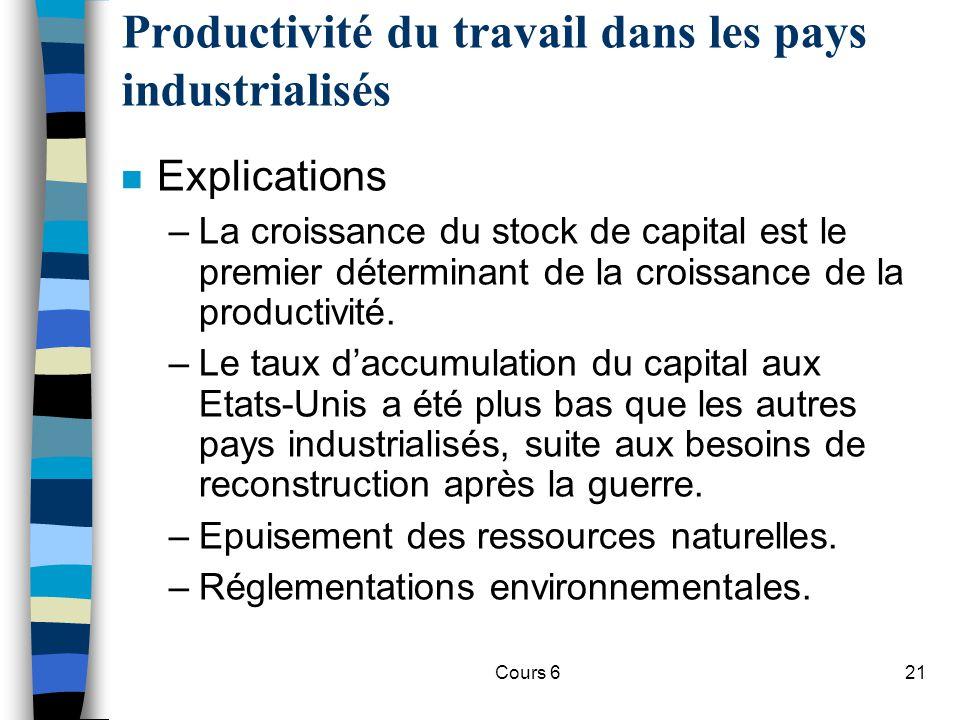 Cours 621 n Explications –La croissance du stock de capital est le premier déterminant de la croissance de la productivité.