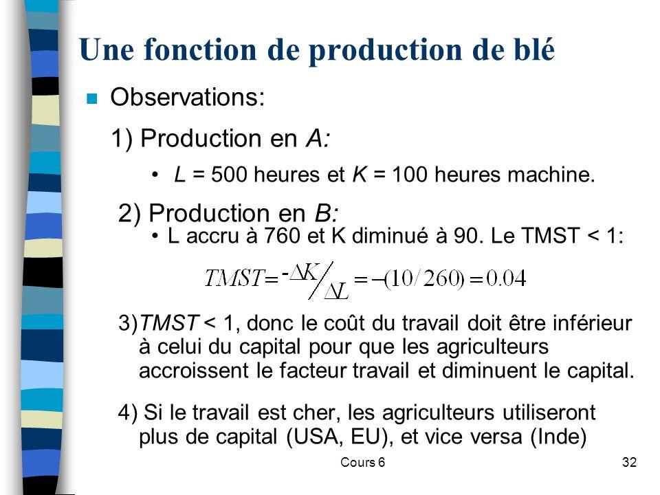Cours 632 Une fonction de production de blé n Observations: 1) Production en A: L = 500 heures et K = 100 heures machine.