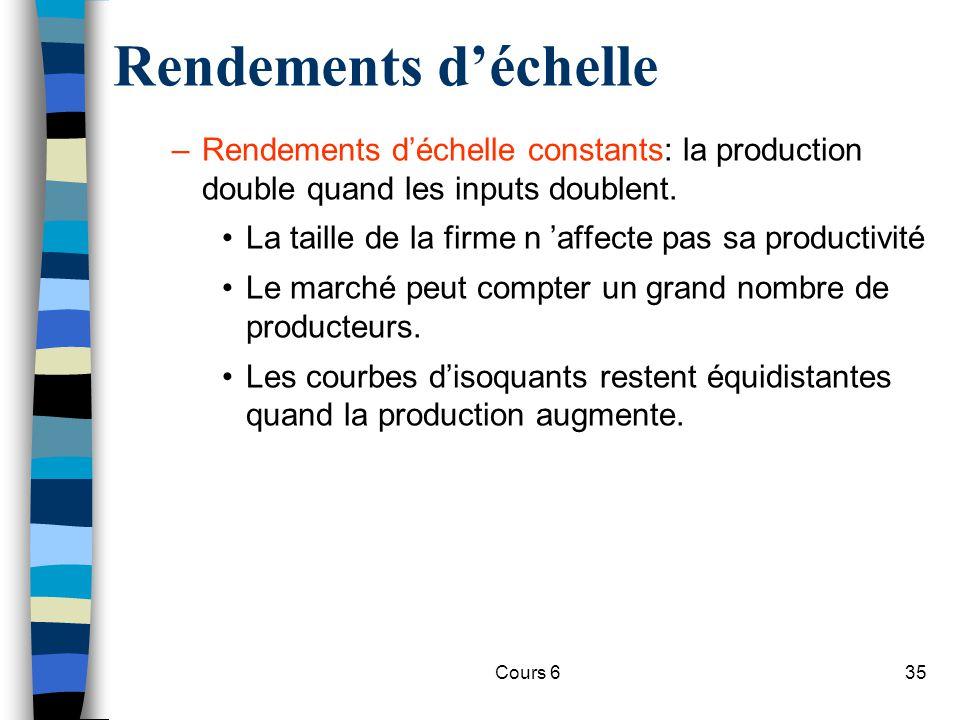 Cours 635 Rendements déchelle –Rendements déchelle constants: la production double quand les inputs doublent.
