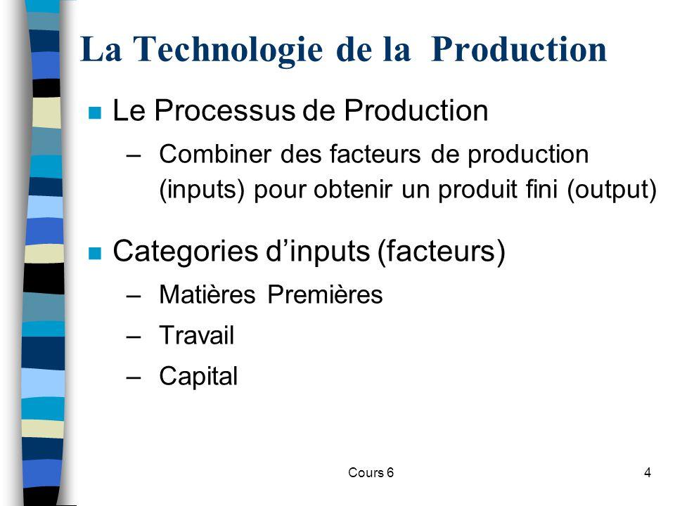 Cours 615 n Laccroissement continu dun facteur de production mènera à un point où la production additionnelle correspondante se mettra à décroître (décroissance de MP).