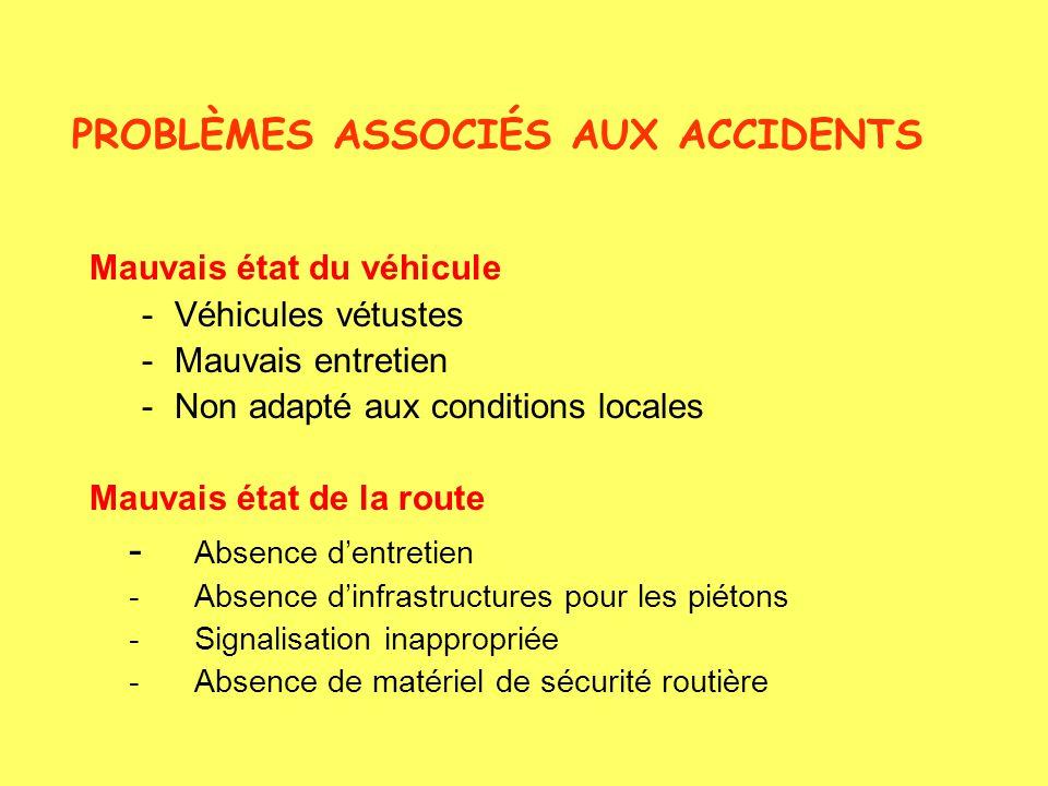 Mauvais état du véhicule -Véhicules vétustes -Mauvais entretien -Non adapté aux conditions locales Mauvais état de la route - Absence dentretien -Absence dinfrastructures pour les piétons -Signalisation inappropriée -Absence de matériel de sécurité routière PROBLÈMES ASSOCIÉS AUX ACCIDENTS