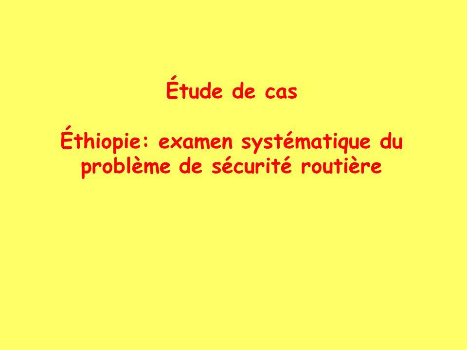 Étude de cas Éthiopie: examen systématique du problème de sécurité routière