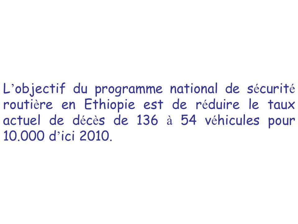 L objectif du programme national de s é curit é routi è re en Ethiopie est de r é duire le taux actuel de d é c è s de 136 à 54 v é hicules pour 10.000 d ici 2010.