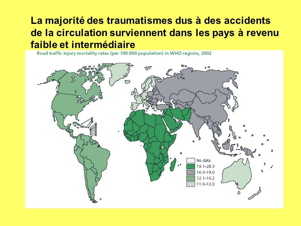 La majorité des traumatismes dus à des accidents de la circulation surviennent dans les pays à revenu faible et intermédiaire