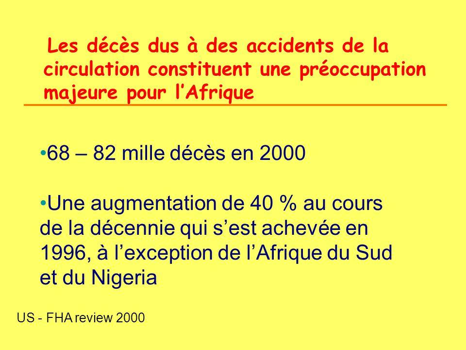 68 – 82 mille décès en 2000 Une augmentation de 40 % au cours de la décennie qui sest achevée en 1996, à lexception de lAfrique du Sud et du Nigeria Les décès dus à des accidents de la circulation constituent une préoccupation majeure pour lAfrique US - FHA review 2000