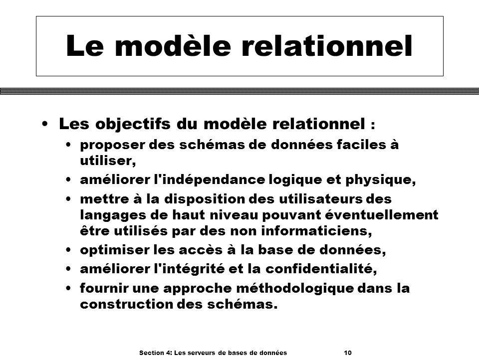 Section 4: Les serveurs de bases de données 10 Le modèle relationnel Les objectifs du modèle relationnel : proposer des schémas de données faciles à u