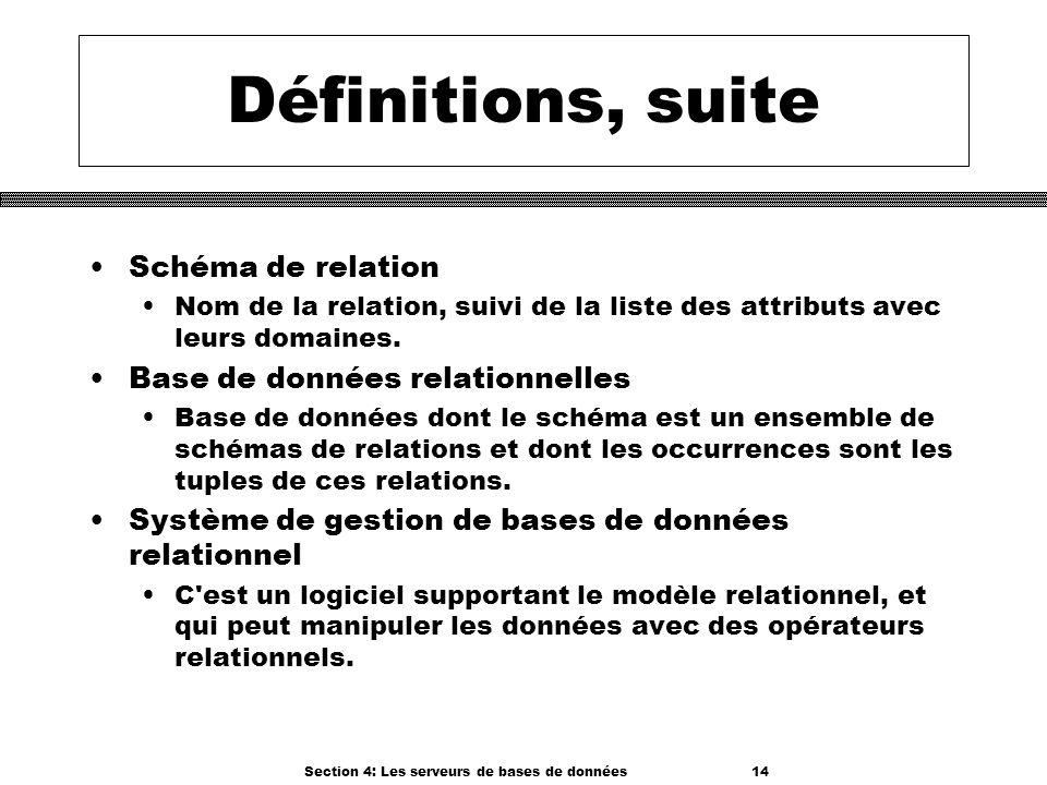 Section 4: Les serveurs de bases de données 14 Définitions, suite Schéma de relation Nom de la relation, suivi de la liste des attributs avec leurs do