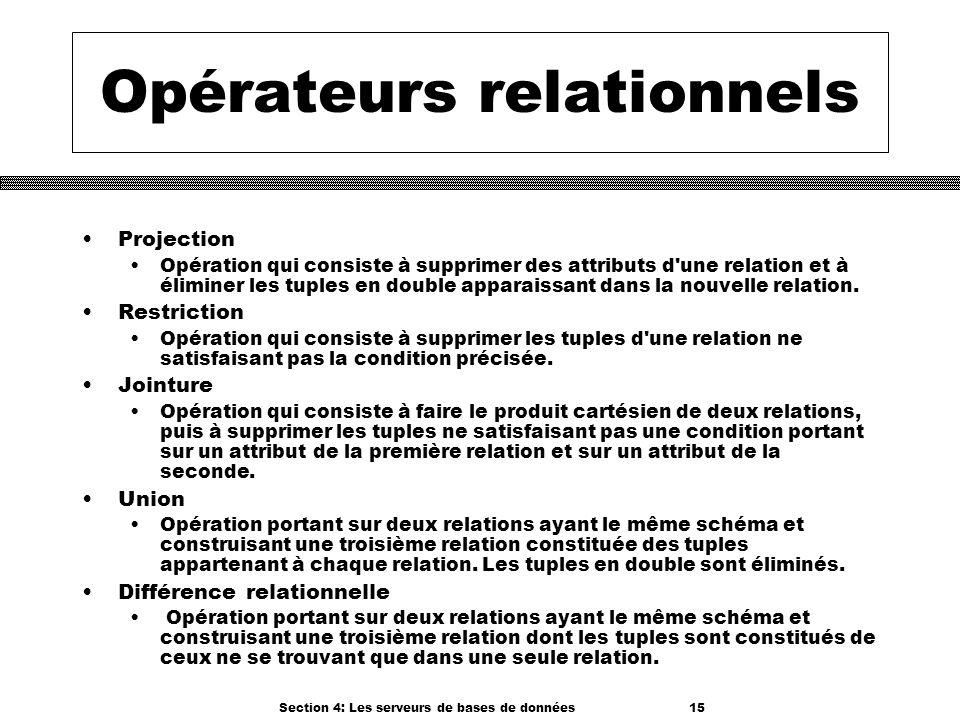 Section 4: Les serveurs de bases de données 15 Opérateurs relationnels Projection Opération qui consiste à supprimer des attributs d'une relation et à