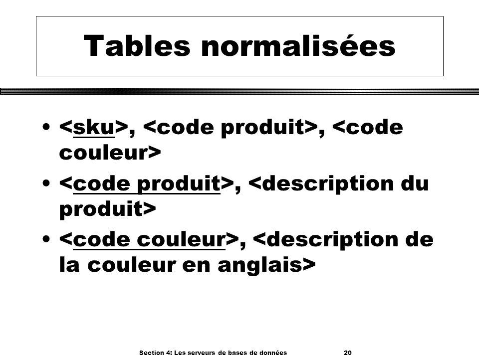 Section 4: Les serveurs de bases de données 20 Tables normalisées,,,